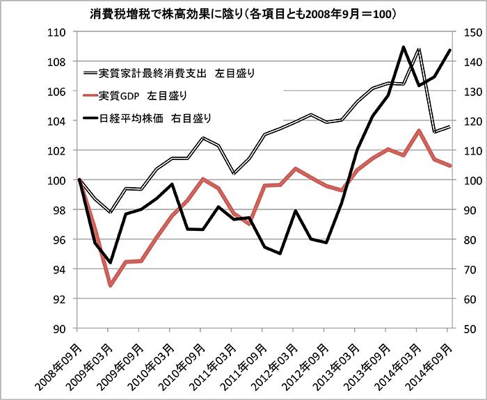141119-tamura-indepth増税延期
