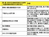 [西村健]【芸術文化都市の在り方に疑問 3】 ~東京都長期ビジョンを読み解く!その21~