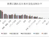 [西村健]【芸術文化都市の在り方に疑問 2】 ~東京都長期ビジョンを読み解く!その20~