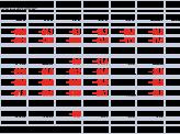 [遠藤功治]【早期の提携模索も選択肢に】~大手自動車会社の決算と今後の課題 三菱自動車工業 2~